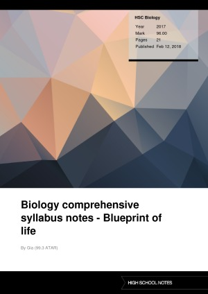 Biology New Syllabus Notes